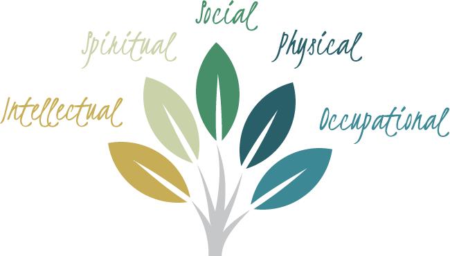 health-tree